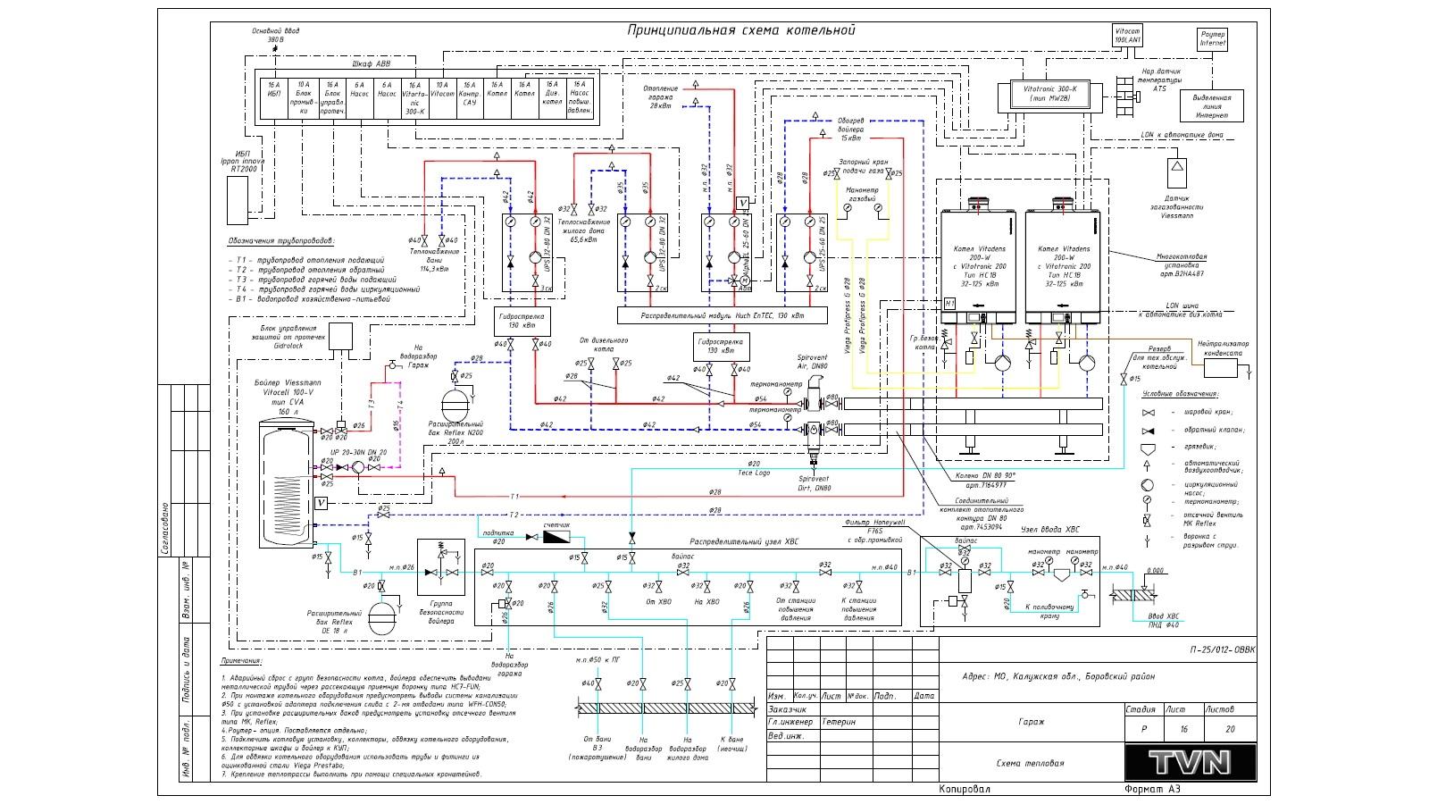 Схема расположения инженерных сетей